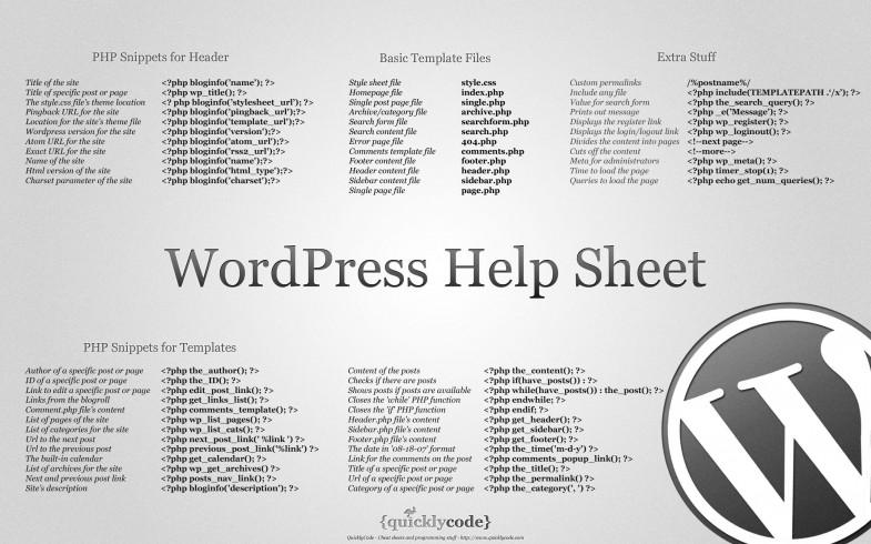 wordpress-help-sheet