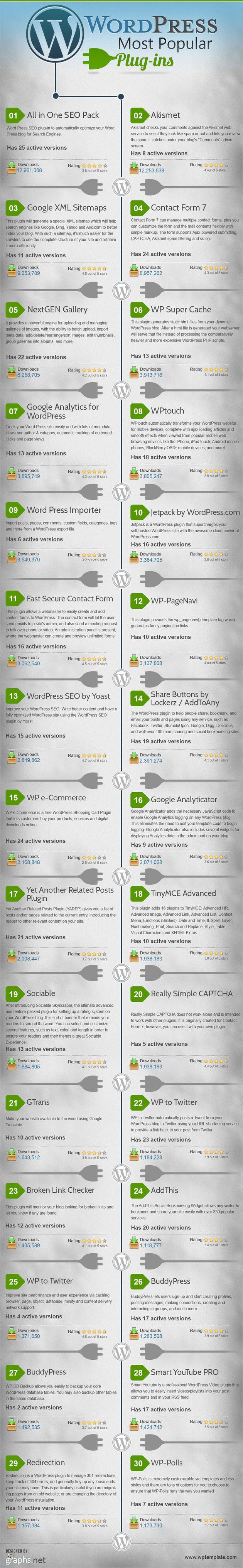 Infografia-con-los-plugins-mas-usados-en-WordPress2
