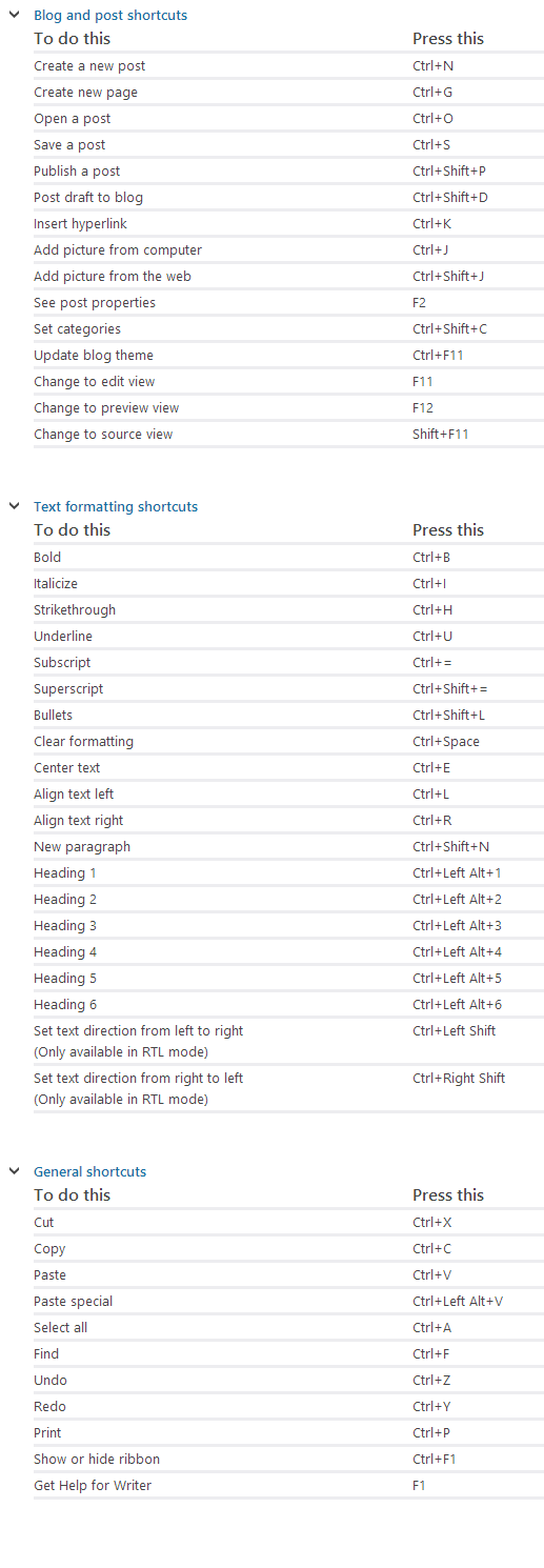 Keyboard shortcuts-windows-live-writer