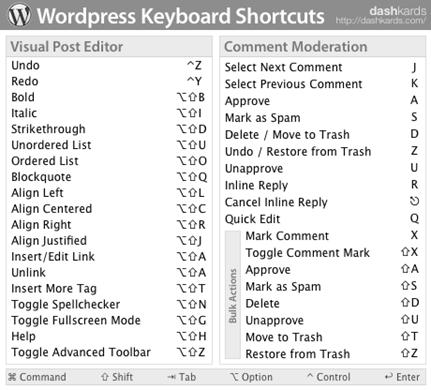 dashkard-wordpress